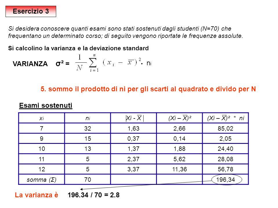 ּ Esercizio 3 ni VARIANZA σ² =