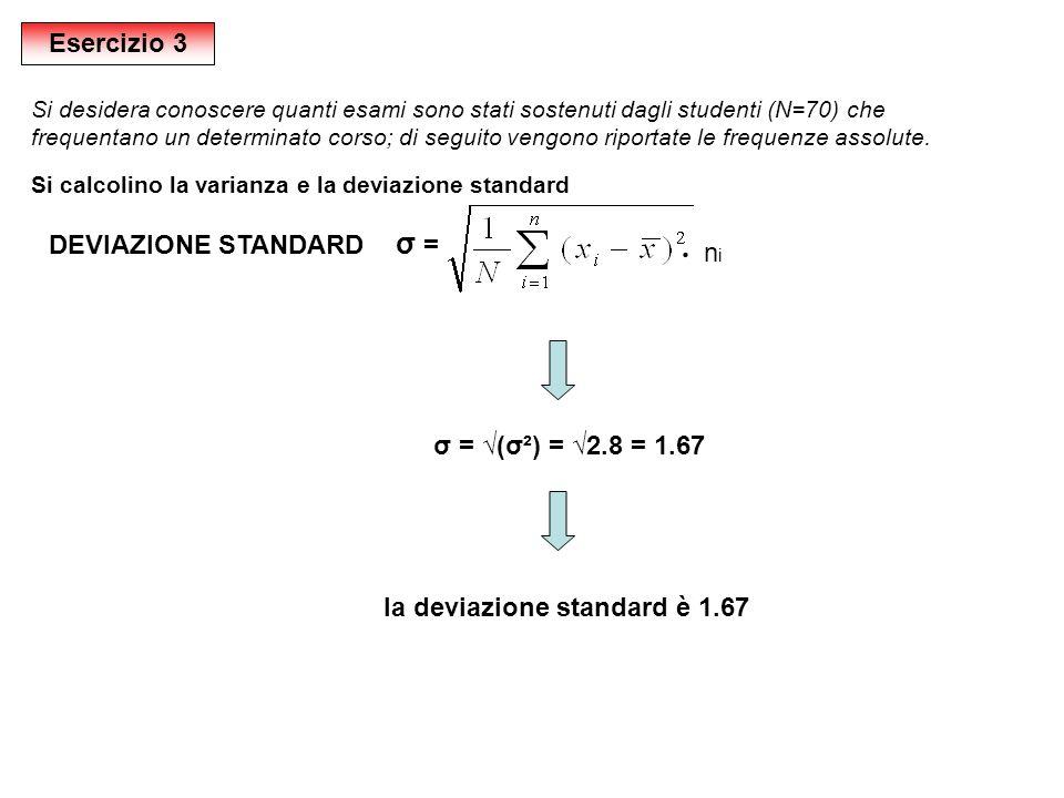 ּ Esercizio 3 DEVIAZIONE STANDARD σ = ni σ = √(σ²) = √2.8 = 1.67