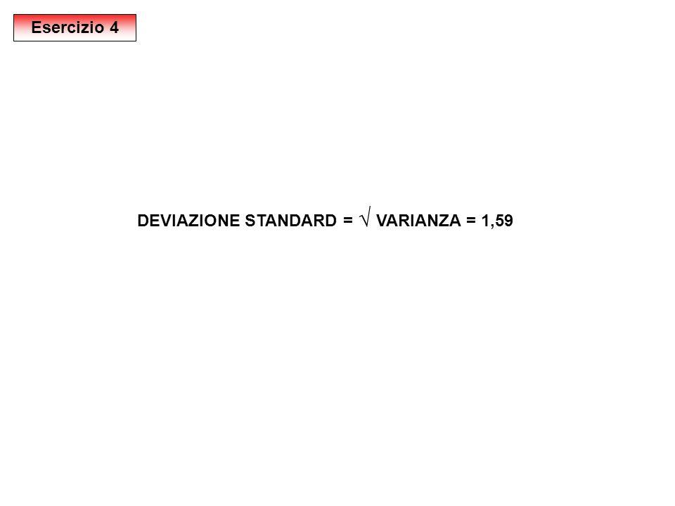 Esercizio 4 DEVIAZIONE STANDARD = √ VARIANZA = 1,59