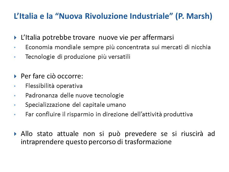 L'Italia e la Nuova Rivoluzione Industriale (P. Marsh)