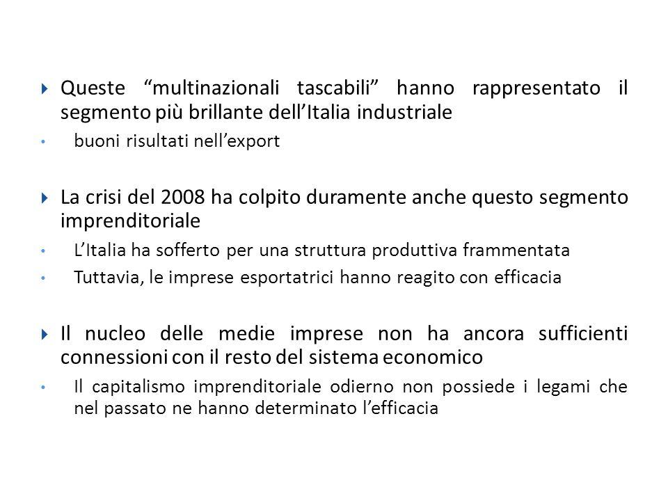 Queste multinazionali tascabili hanno rappresentato il segmento più brillante dell'Italia industriale