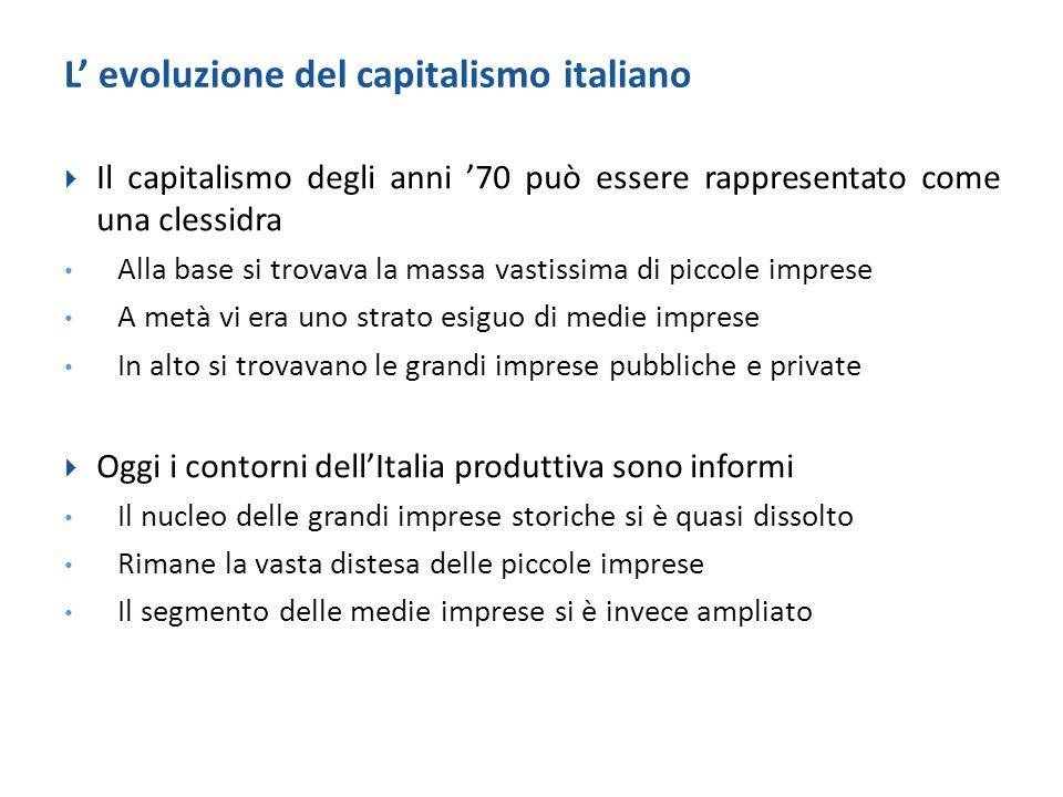 L' evoluzione del capitalismo italiano