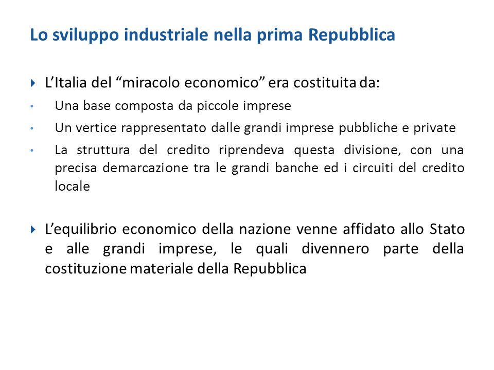 Lo sviluppo industriale nella prima Repubblica