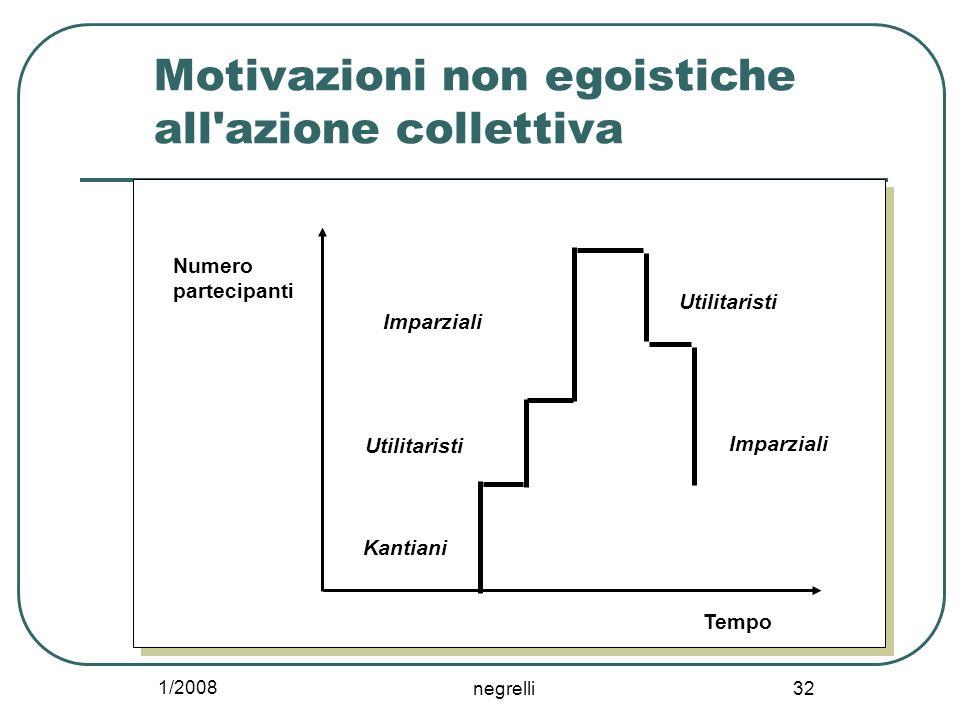 Motivazioni non egoistiche all azione collettiva