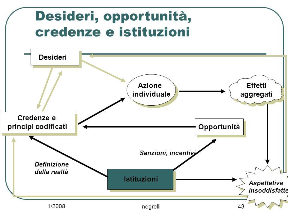 Desideri, opportunità, credenze e istituzioni