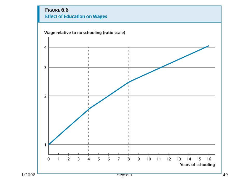 1/2008 negrelli Es per un singolo lavoratore: