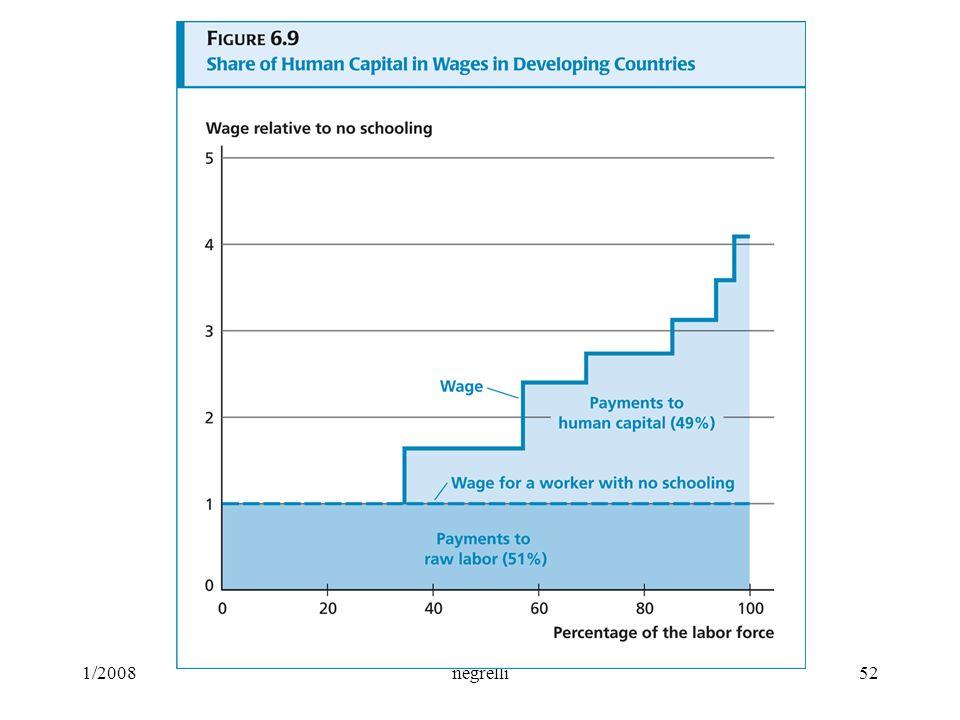 Dividendo la parte dei salari dovuta al capitale umano per il totale del monte salari si ha la quota di salari pagati al capitale umano che nei paesi in via di sviluppo è il 49%, mentre in quelli avanzati è il 65%