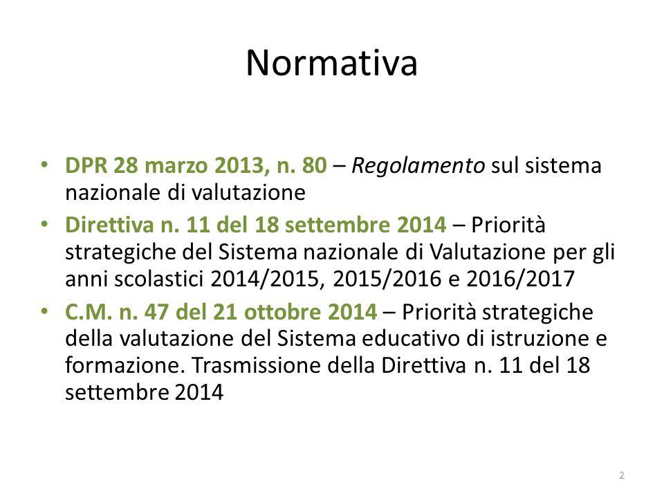 Normativa DPR 28 marzo 2013, n. 80 – Regolamento sul sistema nazionale di valutazione.