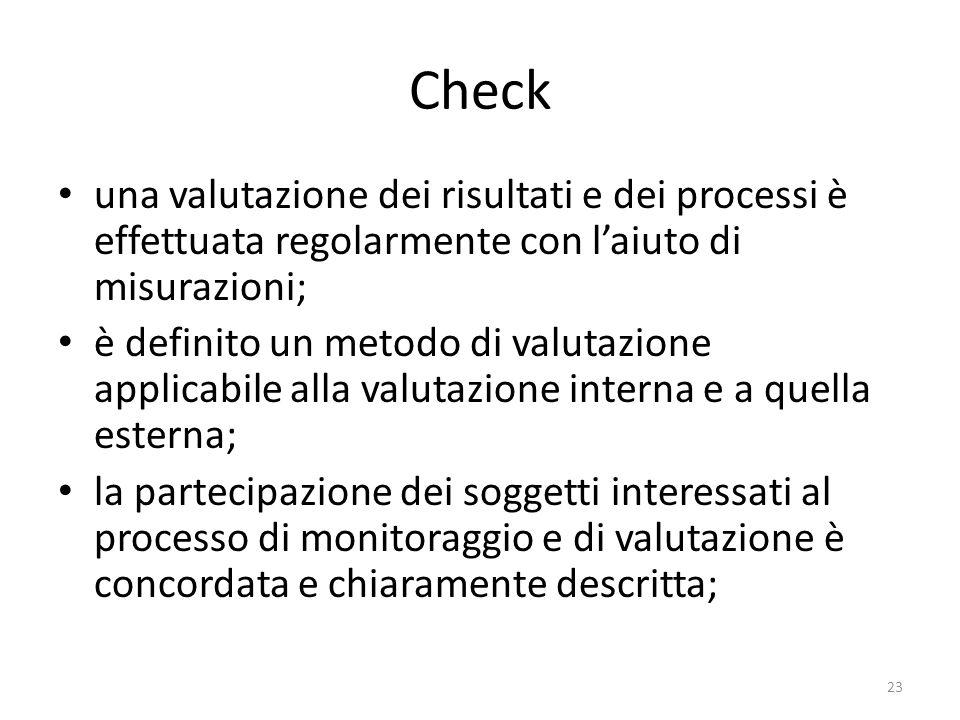 Check una valutazione dei risultati e dei processi è effettuata regolarmente con l'aiuto di misurazioni;