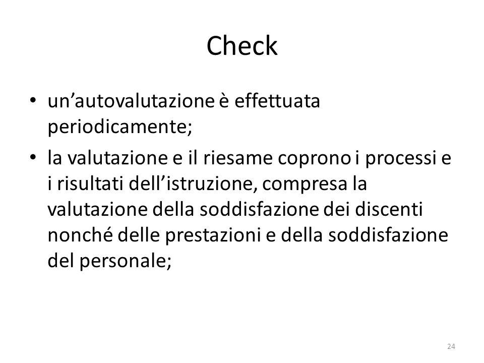 Check un'autovalutazione è effettuata periodicamente;