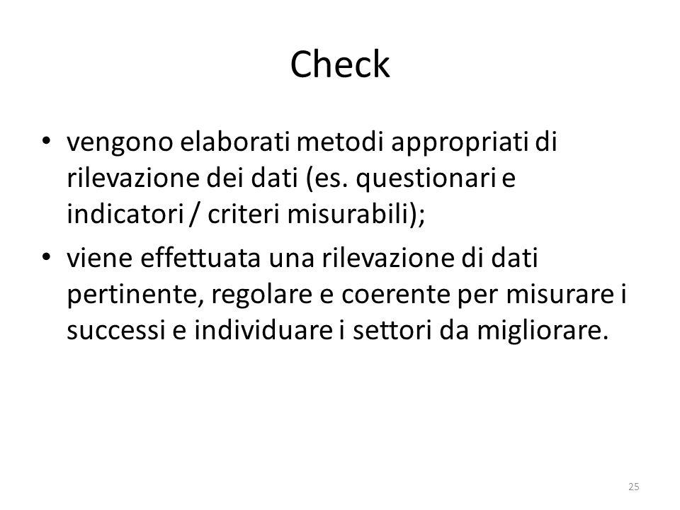Check vengono elaborati metodi appropriati di rilevazione dei dati (es. questionari e indicatori / criteri misurabili);