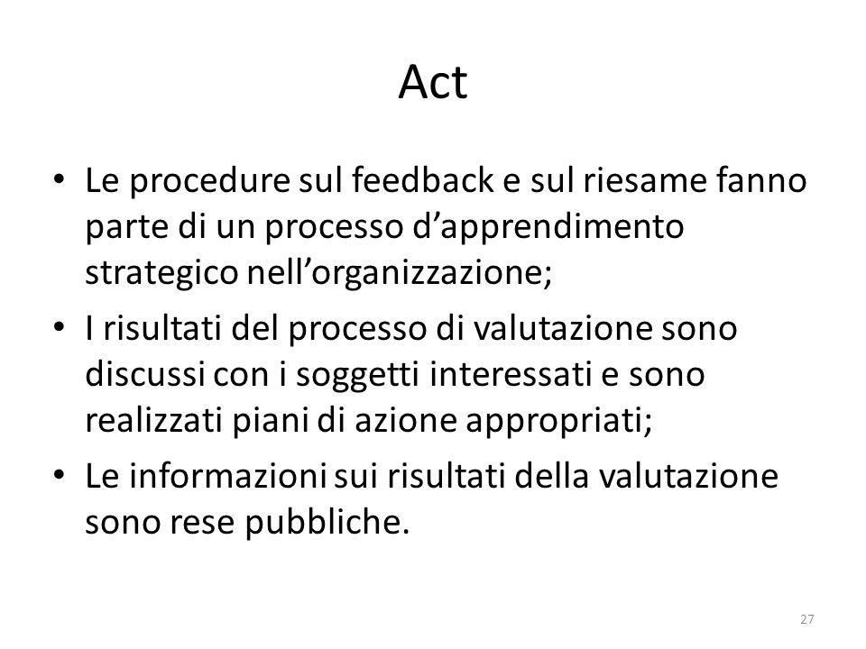 Act Le procedure sul feedback e sul riesame fanno parte di un processo d'apprendimento strategico nell'organizzazione;