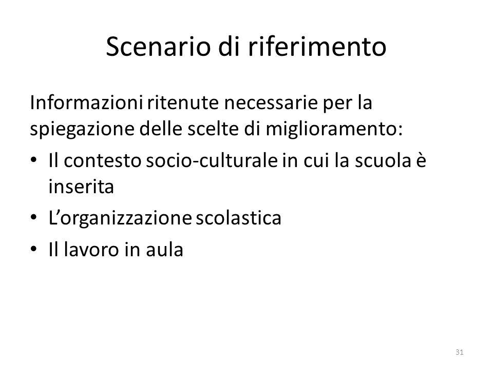 Scenario di riferimento