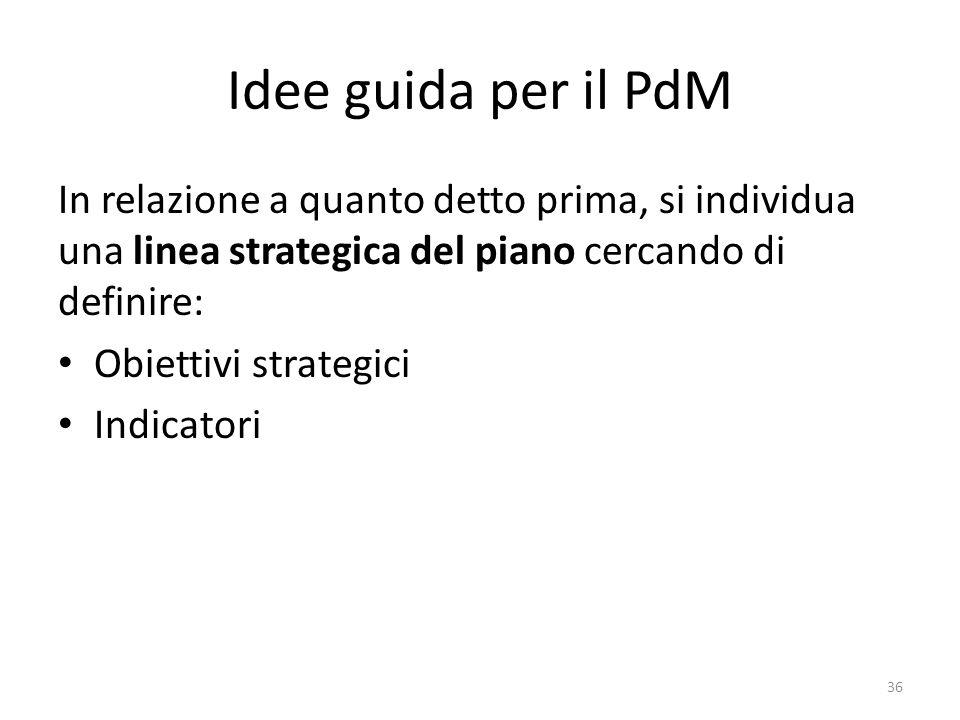 Idee guida per il PdM In relazione a quanto detto prima, si individua una linea strategica del piano cercando di definire: