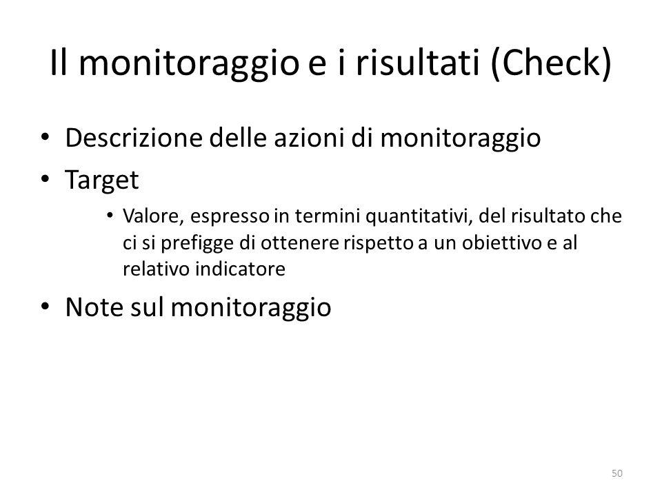 Il monitoraggio e i risultati (Check)