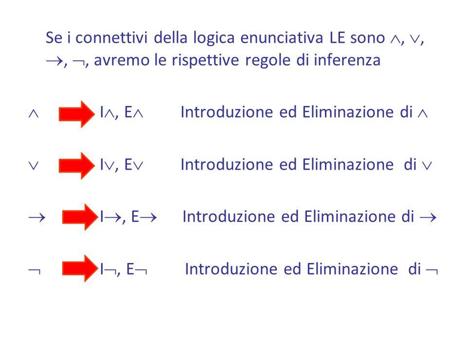 Se i connettivi della logica enunciativa LE sono , , , , avremo le rispettive regole di inferenza