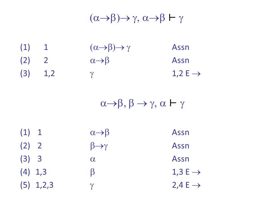 (ab) g, ab ⊢ g ab, b  g, a ⊢ g 1 (ab) g Assn 2 ab Assn