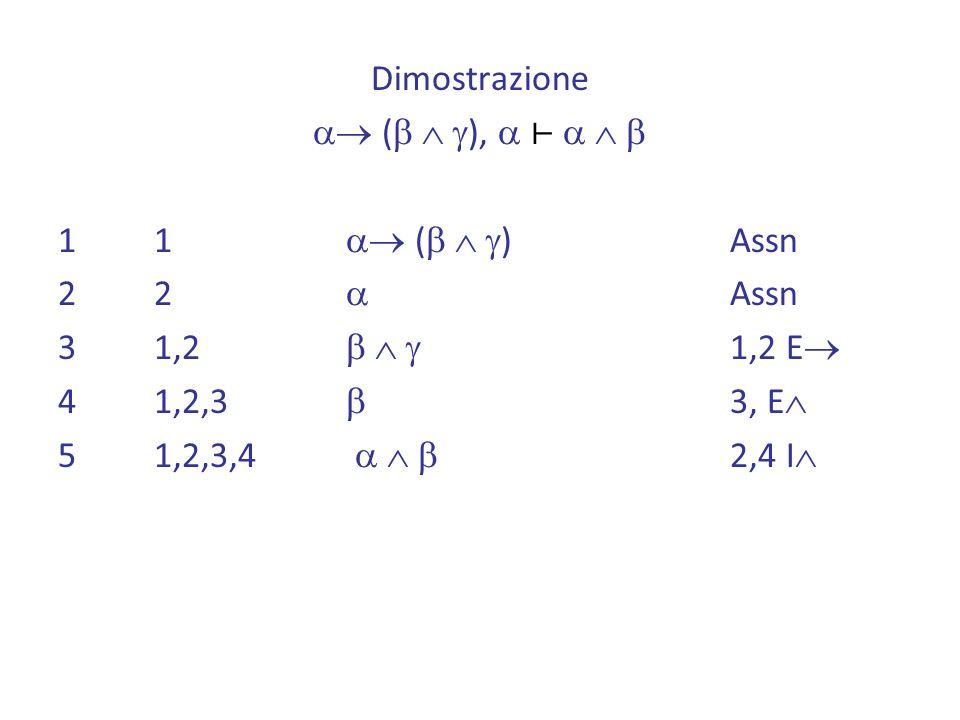 Dimostrazione a (b  g), a ⊢ a  b. 1 1 a (b  g) Assn. 2 2 a Assn. 3 1,2 b  g 1,2 E