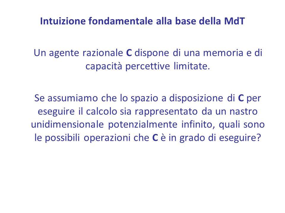 Intuizione fondamentale alla base della MdT