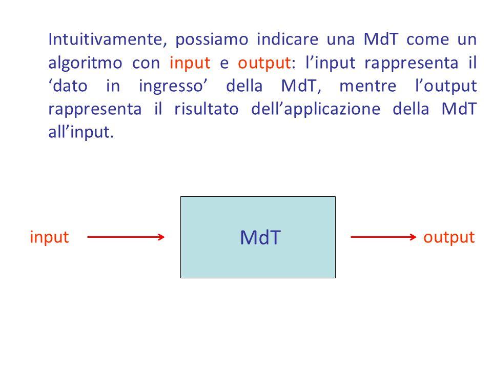Intuitivamente, possiamo indicare una MdT come un algoritmo con input e output: l'input rappresenta il 'dato in ingresso' della MdT, mentre l'output rappresenta il risultato dell'applicazione della MdT all'input.