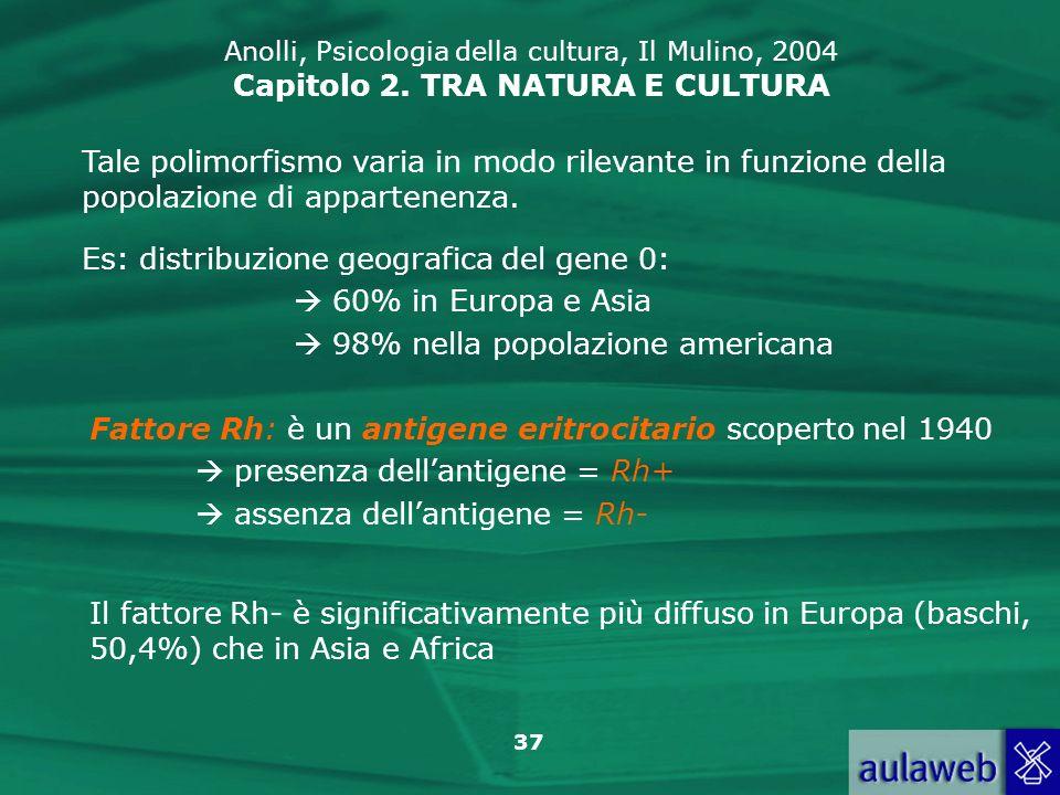 Es: distribuzione geografica del gene 0:  60% in Europa e Asia