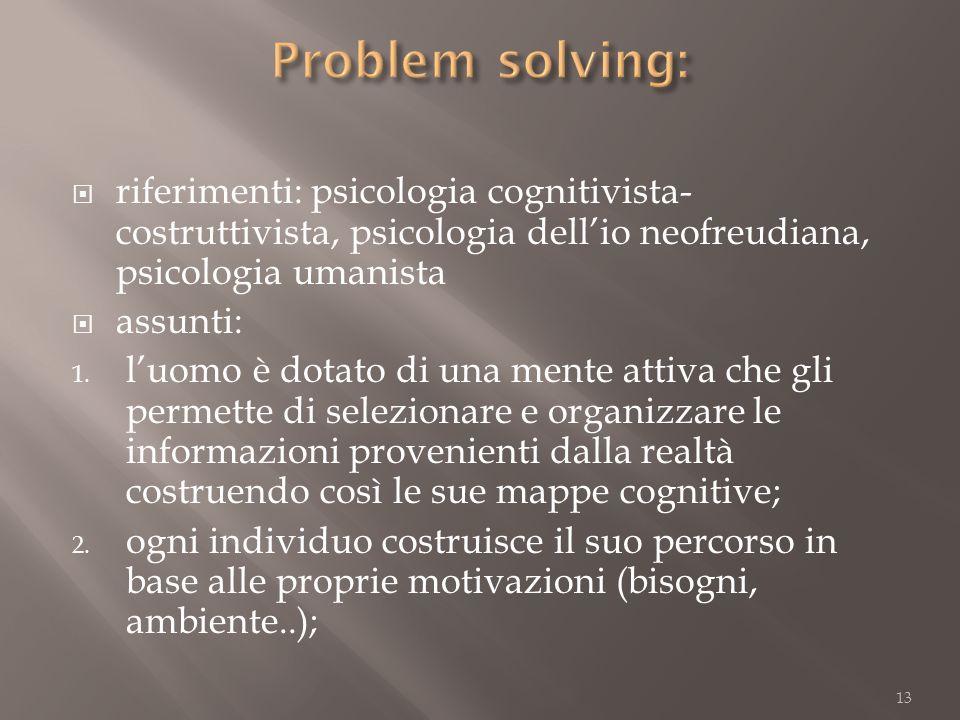 Problem solving: riferimenti: psicologia cognitivista-costruttivista, psicologia dell'io neofreudiana, psicologia umanista.