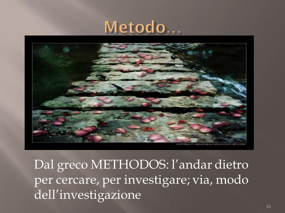 Metodo… Dal greco METHODOS: l'andar dietro per cercare, per investigare; via, modo dell'investigazione.