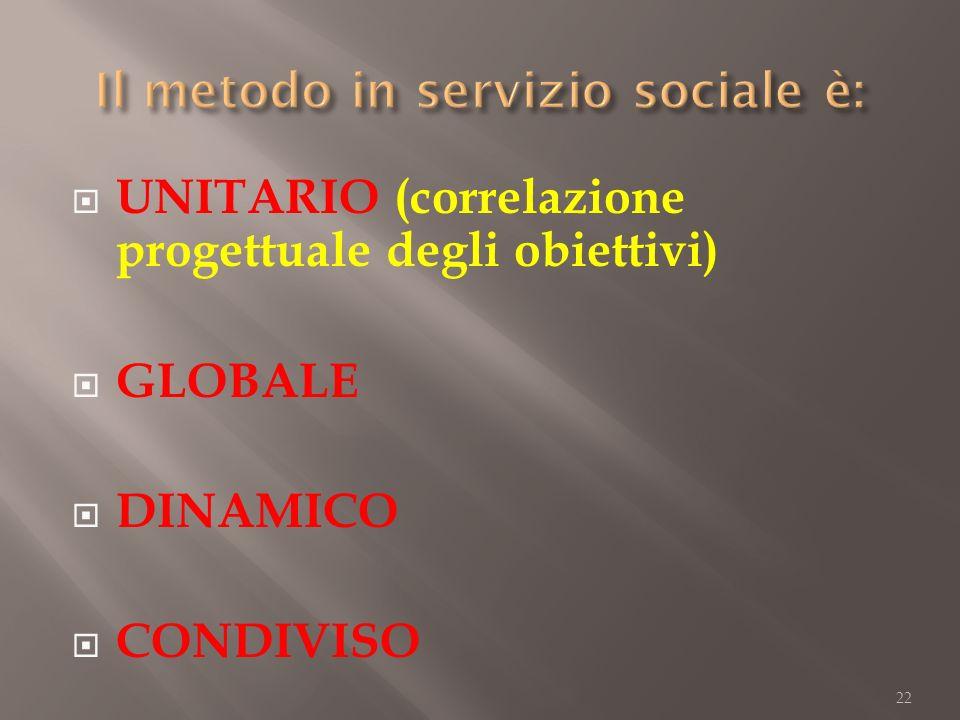 Il metodo in servizio sociale è: