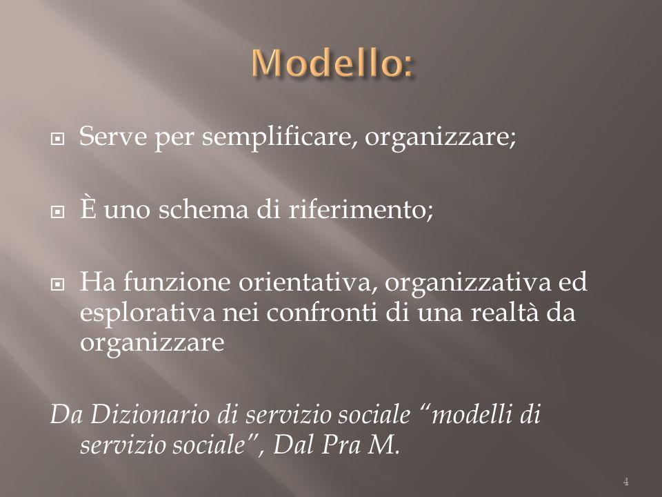 Modello: Serve per semplificare, organizzare;