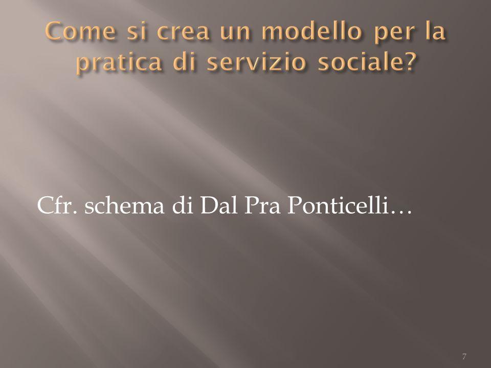 Come si crea un modello per la pratica di servizio sociale