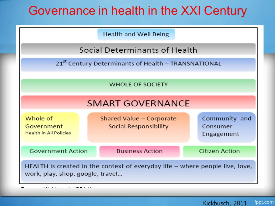 Governance in health in the XXI Century
