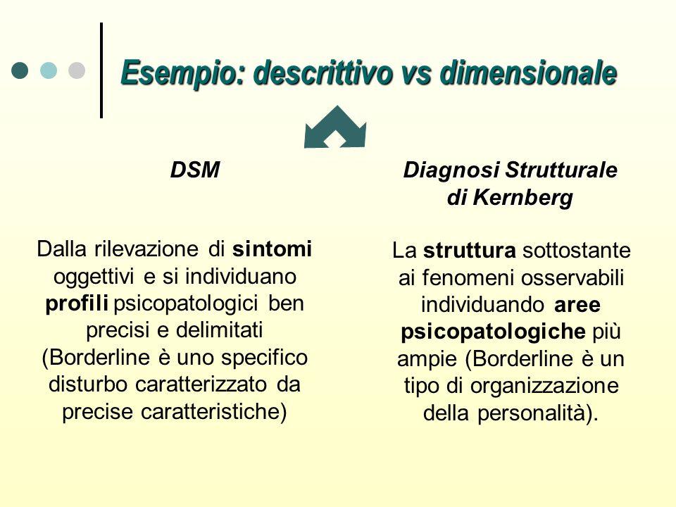Esempio: descrittivo vs dimensionale