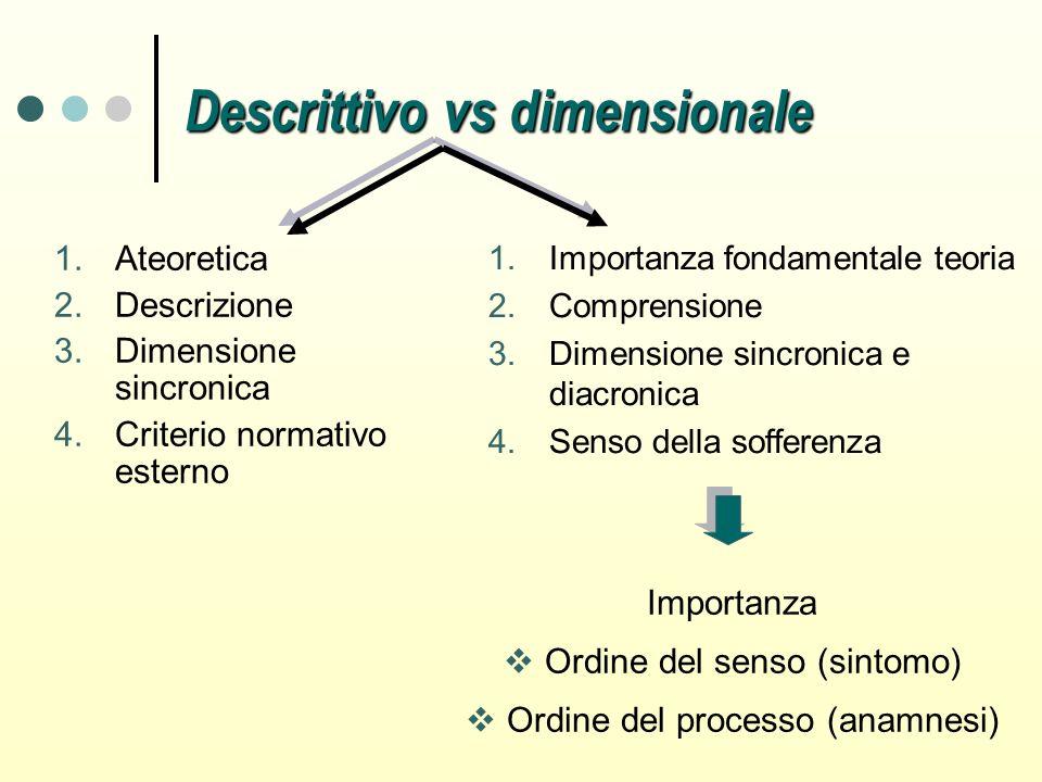 Descrittivo vs dimensionale