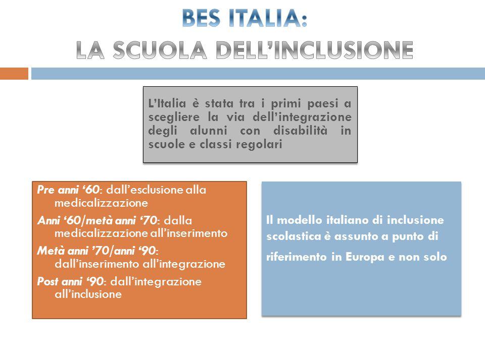 BES ITALIA: LA SCUOLA DELL'INCLUSIONE