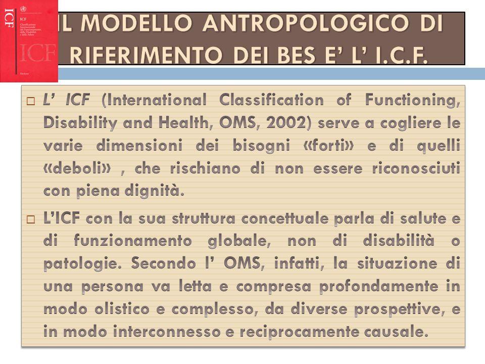IL MODELLO ANTROPOLOGICO DI RIFERIMENTO DEI BES E' L' I.C.F.
