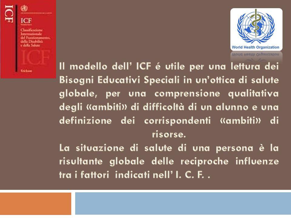 Il modello dell' ICF é utile per una lettura dei Bisogni Educativi Speciali in un'ottica di salute globale, per una comprensione qualitativa degli «ambiti» di difficoltà di un alunno e una definizione dei corrispondenti «ambiti» di risorse.