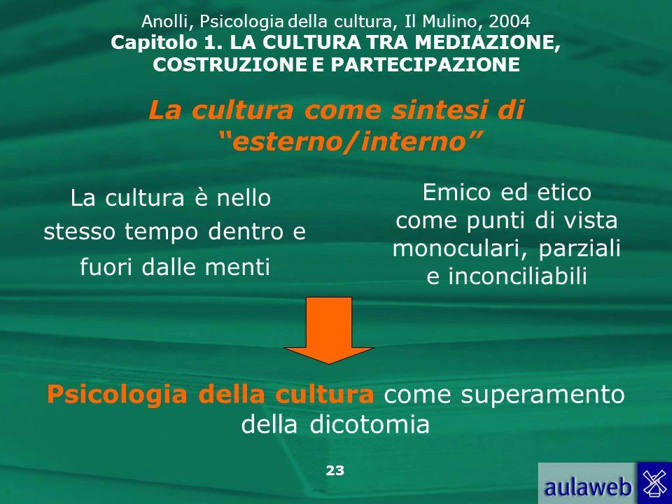 La cultura come sintesi di esterno/interno