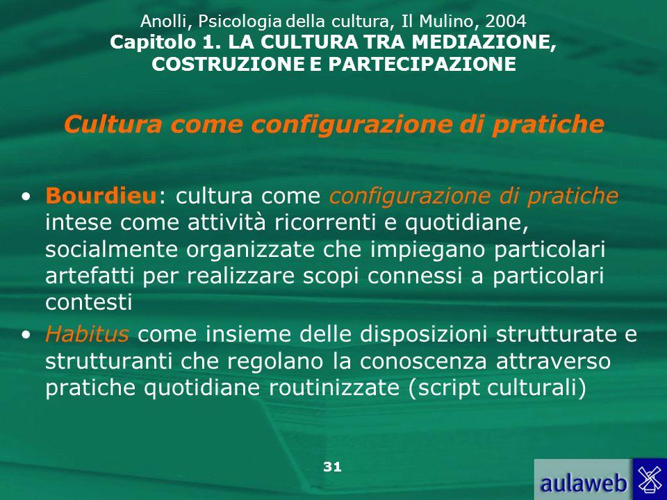 Cultura come configurazione di pratiche