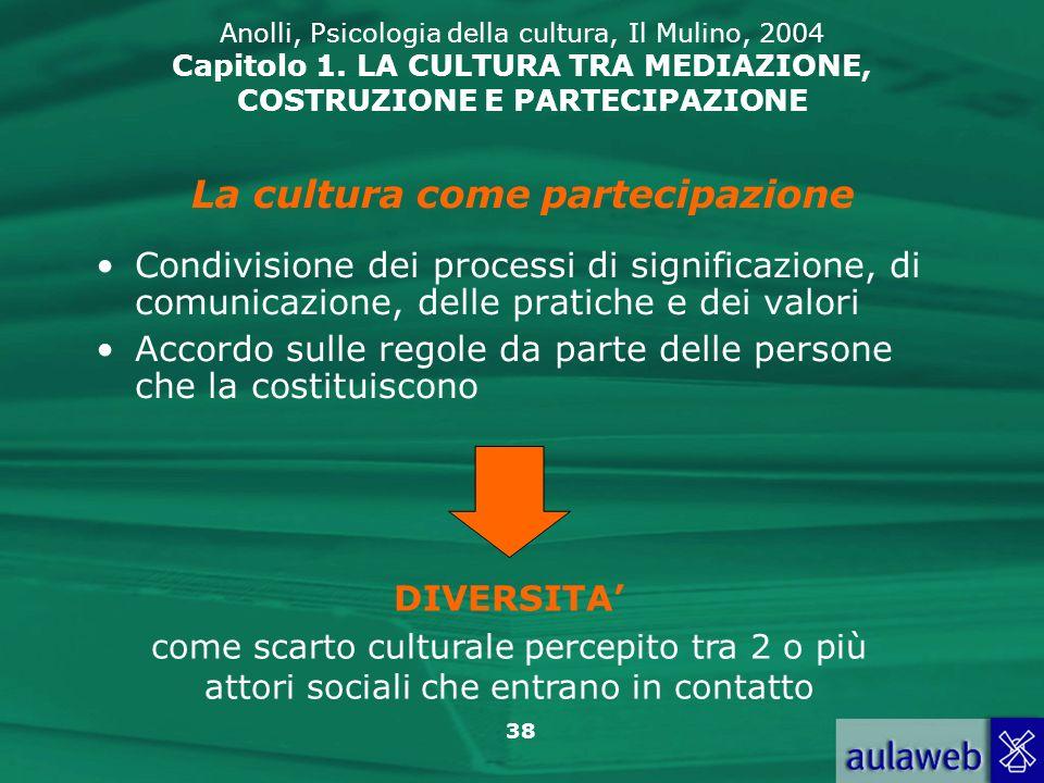 La cultura come partecipazione