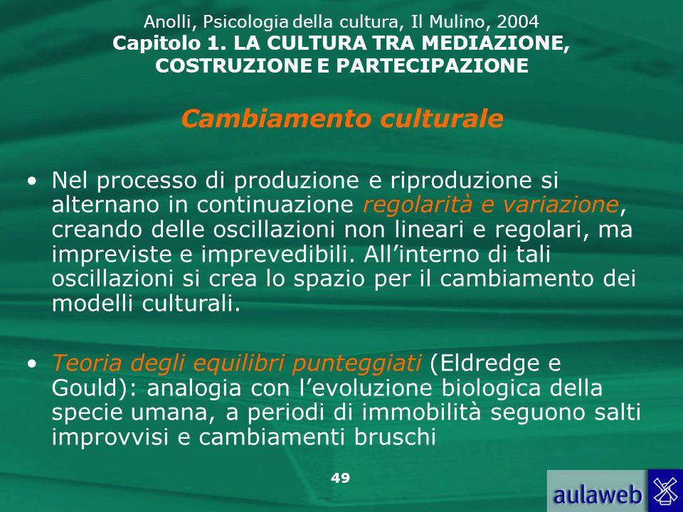 Cambiamento culturale