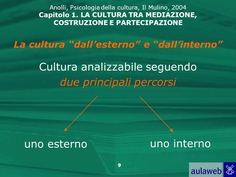 La cultura dall'esterno e dall'interno