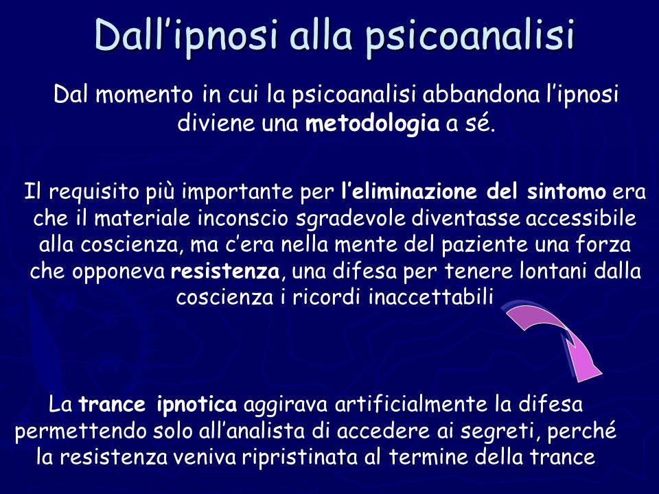 Dall'ipnosi alla psicoanalisi