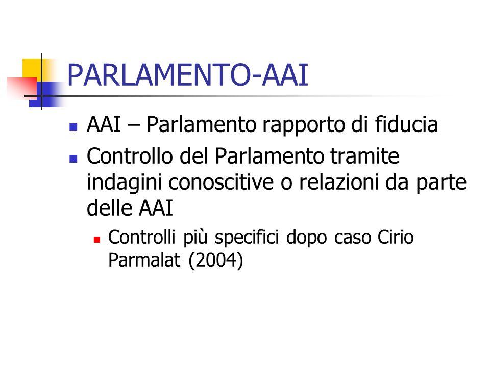 PARLAMENTO-AAI AAI – Parlamento rapporto di fiducia