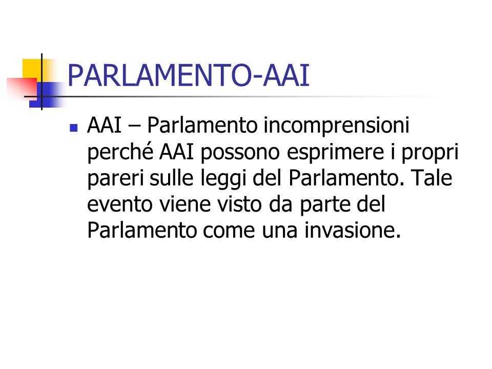 PARLAMENTO-AAI