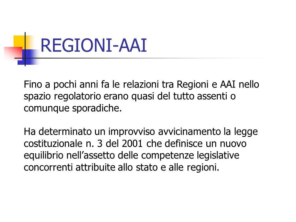 REGIONI-AAI Fino a pochi anni fa le relazioni tra Regioni e AAI nello spazio regolatorio erano quasi del tutto assenti o comunque sporadiche.