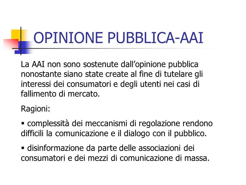 OPINIONE PUBBLICA-AAI