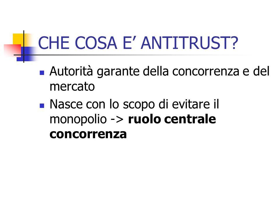 CHE COSA E' ANTITRUST. Autorità garante della concorrenza e del mercato.
