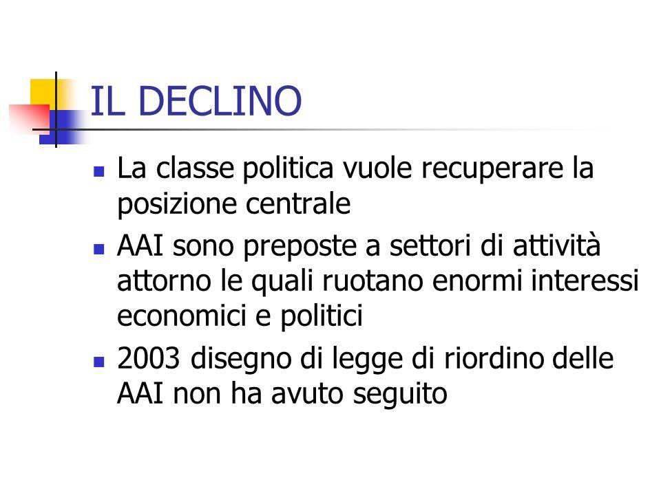 IL DECLINO La classe politica vuole recuperare la posizione centrale