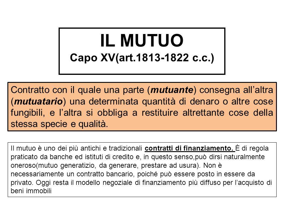 IL MUTUO Capo XV(art.1813-1822 c.c.)