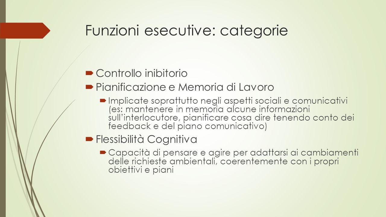 Funzioni esecutive: categorie